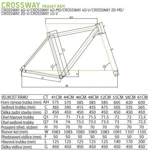 Geometrie rámu Merida Crossway pánský rám