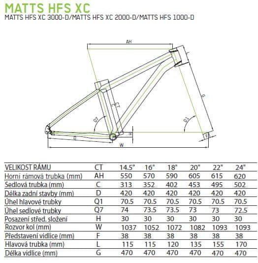 Geometrie rámu Merida Matts hfs xc