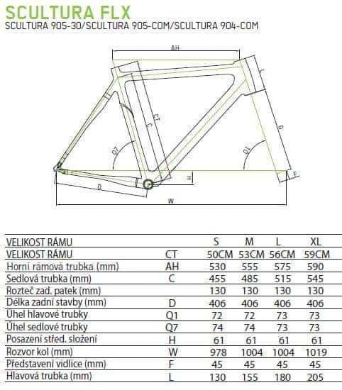 Geometrie rámu Merida Scultura flx
