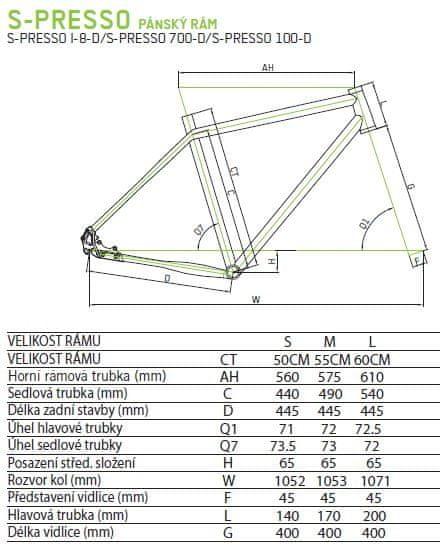 Geometrie rámu Merida S-presso pánský rám