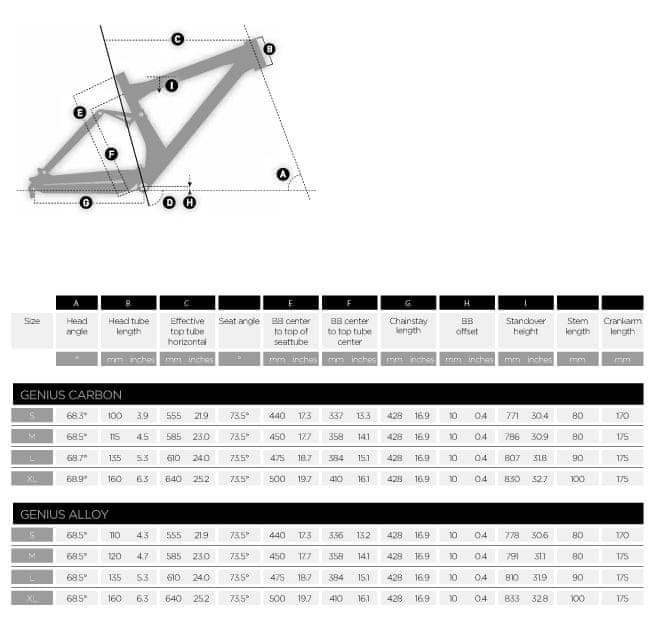Geometrie rámu Scott Genius alloy