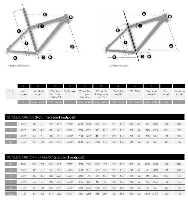 Geometrie rámu Scott Scale
