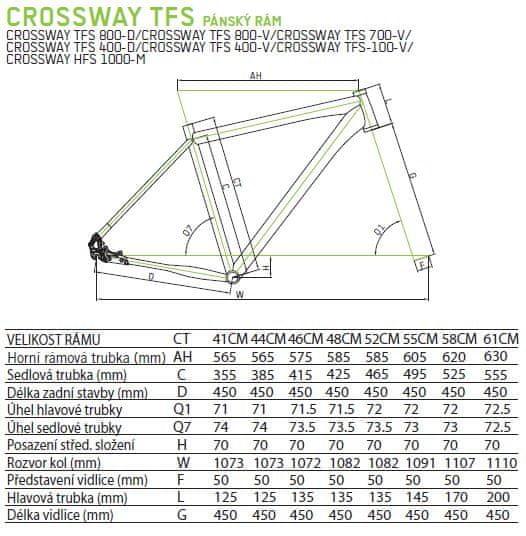 Geometrie rámu Merida Crossway