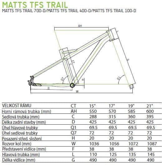 Geometrie rámu Merida Matts tfs trail