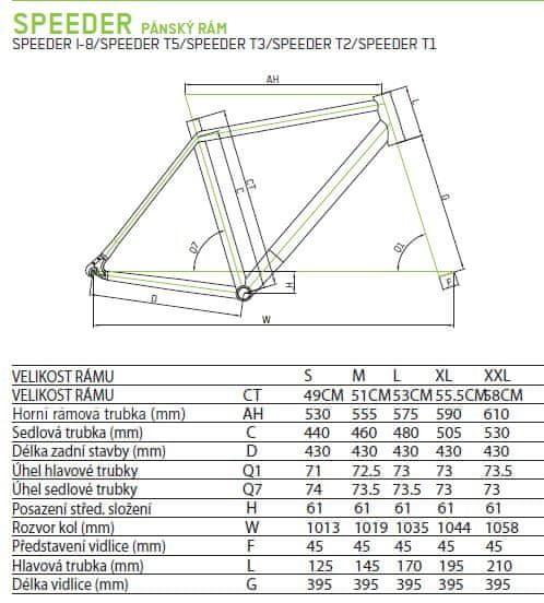 Geometrie rámu Merida Speeder pánský rám