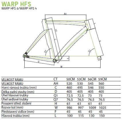Geometrie rámu Merida Warp hfs