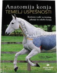 Gillian Higgins, Stephanie Martin: Anatomija konja - temelj uspešnosti