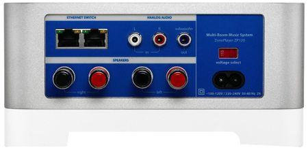 môžete pripojiť auto amp vo vašom dome