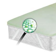 Lanaform enoposteljna proalergijska prevleka 3 v 1 Covertech z mikro kapsulami