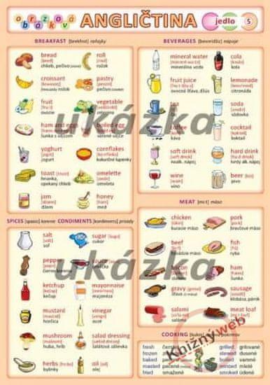 Kupka a kol. Petr: Obrázková angličtina 5 - jedlo