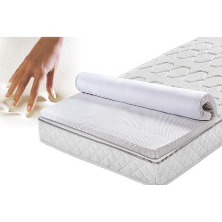 Hitex Roll Up Memosilver 5+2 cm, 180x200 cm - Odprta embalaža