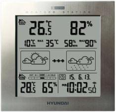 HYUNDAI WS 2244 Időjárás állomás