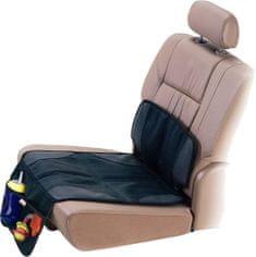MUNCHKIN Autós ülésvédő