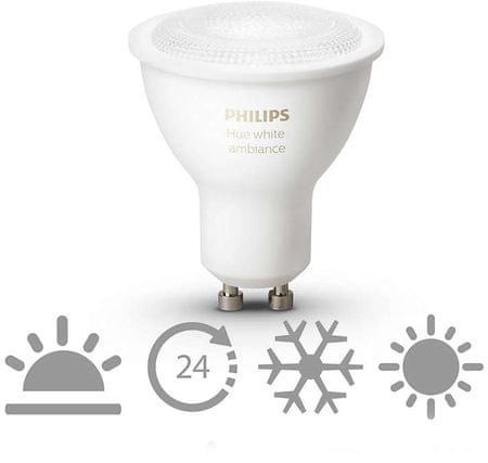 Philips HUE spotová žiarovka GU10 5.5W
