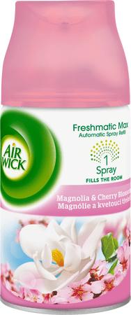 Air wick Freshmatic Max Utántöltő Magnólia