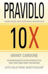 Cardone Grant: Pravidlo 10X - Jediný rozdíl mezi úspěchem a neúspěchem