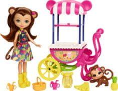 Mattel Enchantimals Játék készlet kerekeken Fruit Cart
