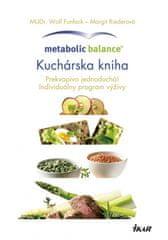 Funfack Wolf: Metabolic Balance®: (Ne)diéta