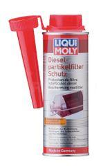 Liqui Moly zaštita filtra tvrdih čestica, 250 ml