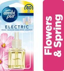 Ambi Pur Plug-In Flowers&Spring légfrissítő utántöltő 20ml