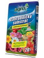 Zahradnické substráty