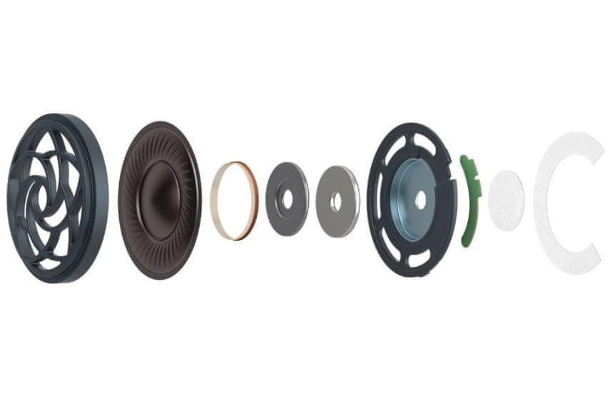 Přenosná uzavřená sluchátka Sony MDR-1AM2 široká frekvenční odezva