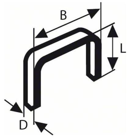 Bosch tanka žična sponka tip 53 (1609200326)