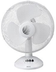 ECG FT 30a ventilátor