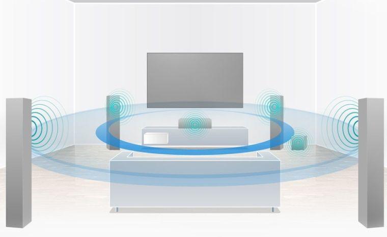 AV zesilovač Sony STR-DH590 vstup na sluchátka 3,5mm jack Optický vstup zvuku koaxiální vstup zvuku analogový vstup zvuku výstup subwooferu pre-out výstup na sluchátka USB