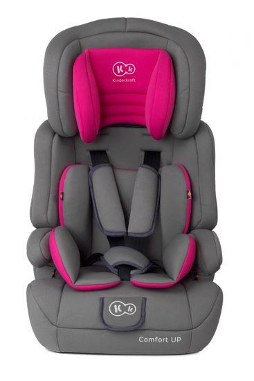 kinderkraft comfort up pink mall cz. Black Bedroom Furniture Sets. Home Design Ideas