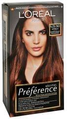 Loreal Paris preferencje włosy motywie