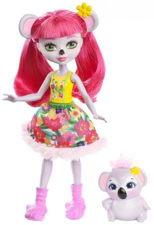 Mattel Enchantimals Panenka Karina a panda