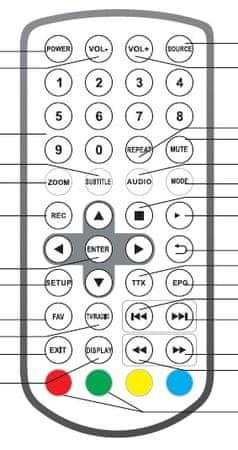 594a16cb2 SENCOR SPV 7012T | MALL.SK