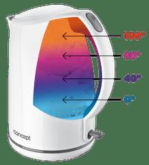 CONCEPT czajnik elektryczny RK2350