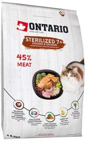 Ontario karma dla kotów wykastrowanych 7 + 6,5 kg