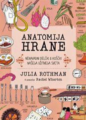 Julije Rothmans: Anatomija hrane