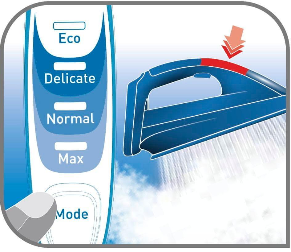 Tefal GV9591E0 Pro Express Ultimate intuitivní ovládací panel