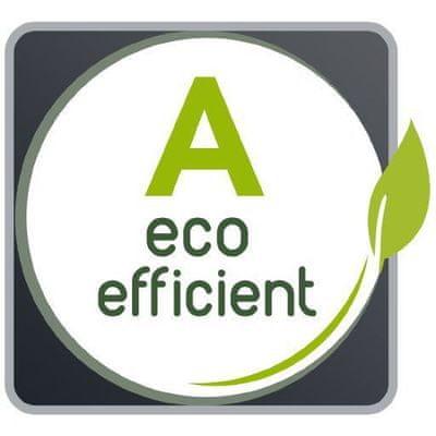 Energetska učinkovitost Rowenta RO2669