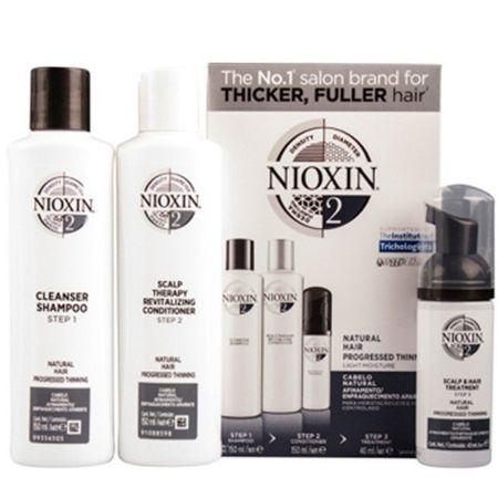 Nioxin Darčeková sada vlasovej starostlivosti pre jemné výrazne rednúce prírodné vlasy System 2