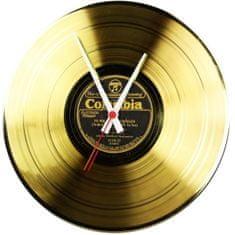 loop Gold