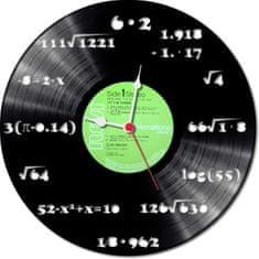 loop Matematika