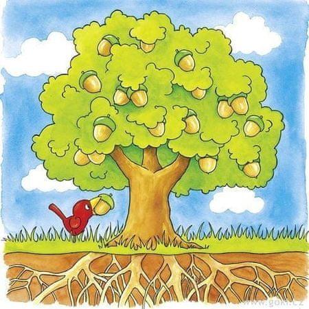Goki drevo – razvojna večplastna sestavljanka