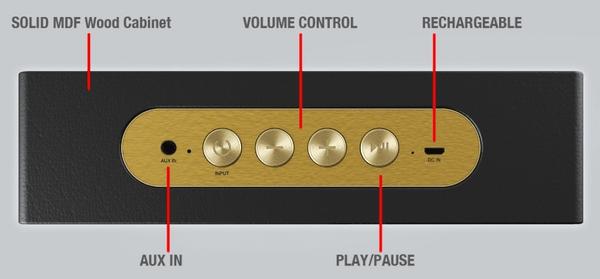 Reproduktor iDance AC/DC Classic 3 mdf ekvlaizér znělý zvuk kompaktní rozměry