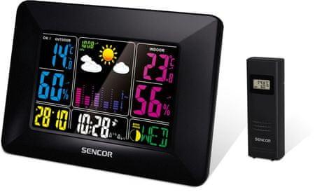 SENCOR SWS 4660