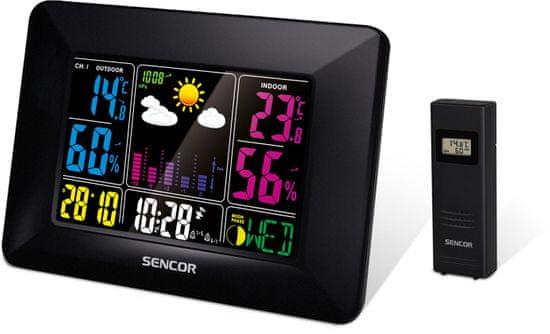 SENCOR SWS 4660 - zánovní