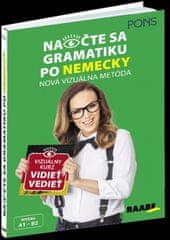 Gubanova,Tommaddi Muller Irina: Nová vizuálna metóda-Pons- Naočte sa gramatiku po nemecky