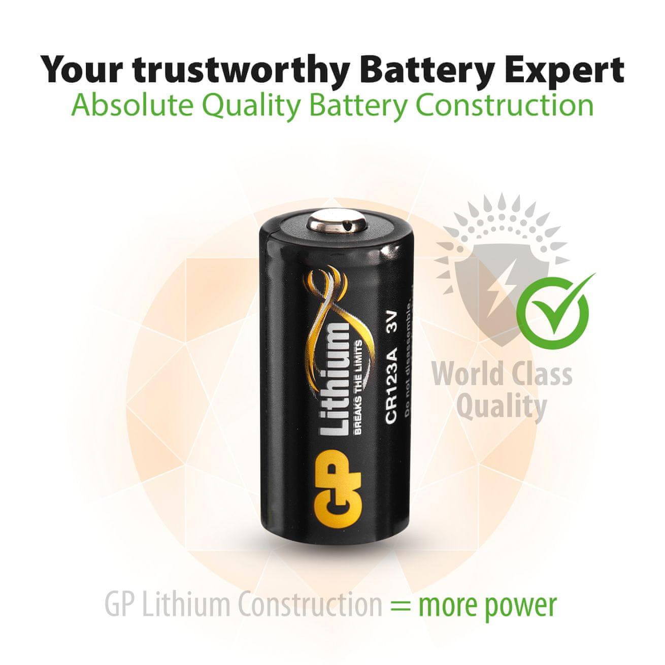 Od stručnjaka za baterije