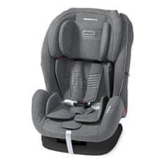 Espiro Kappa sjedalica za automobil