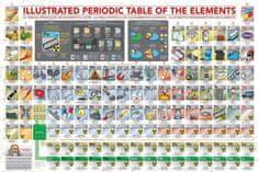 EuroGraphics Puzzle Ilustrovaná periodická tabulka prvků XL 500 dílků