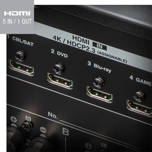 av receiver denon dra-800h hifi stereo síťový přijímač 5 hdmi vstupů 1 hdmi výstup 4k hdmi arc výkon 100 W na kanál Bluetooth phono vstup hi-res audio source direct ab reproduktory auto eco funkce detailní zvuk flac usb port video sekce s arc